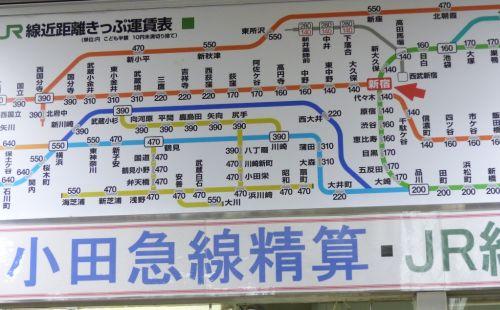 Bahnnetz auf Japanisch