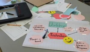Arbeitsblätter, Notizen und Bastelmaterial auf einem Tisch.