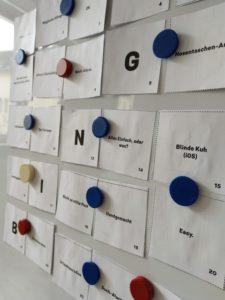 Die Bingo-Karten mit Magneten an Whiteboard befestigt