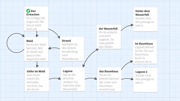 Screenshot Twine Oberfläche mit Entscheidungsalternativen